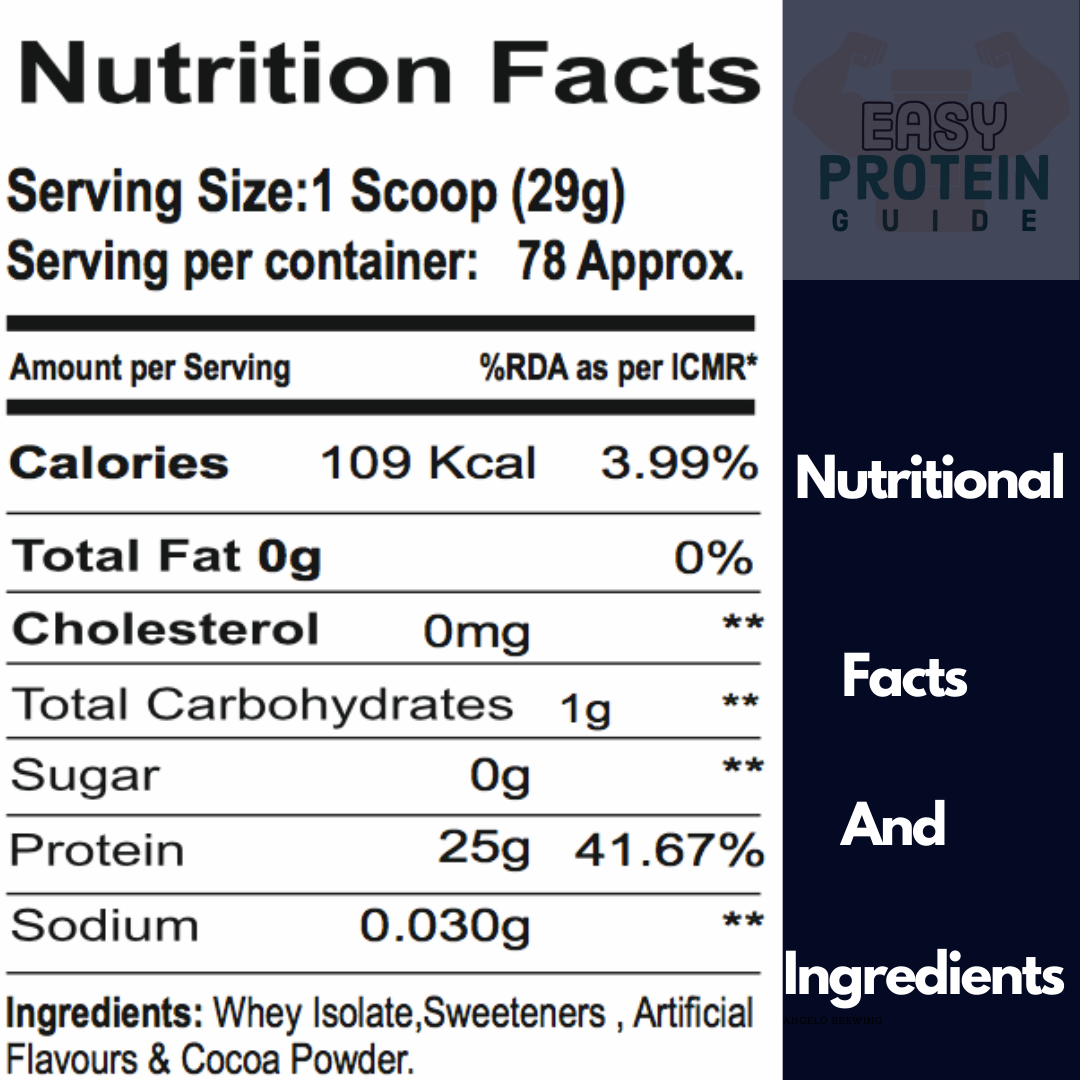 gm nutrition whey hq nutritional facts