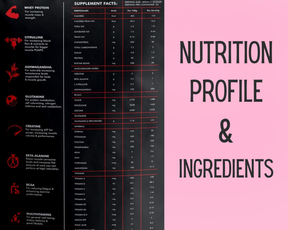 Red Science Nutrition Whey Ingredients
