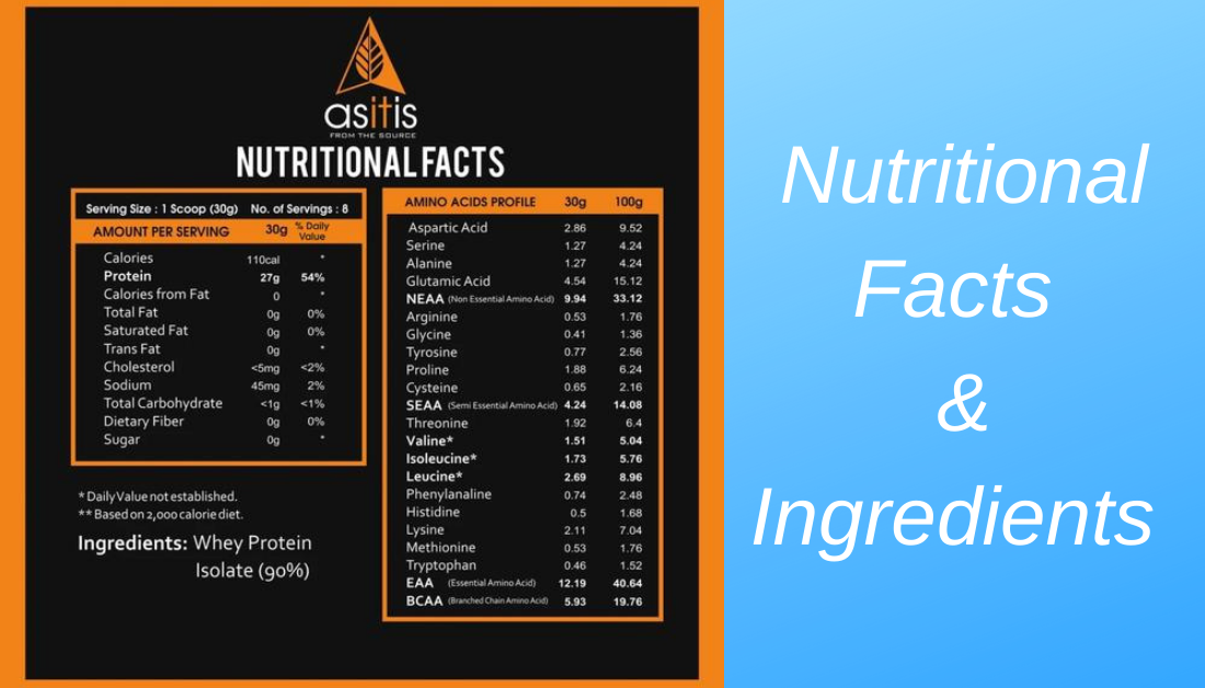 asitis whey protein nutritional information